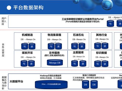工业互联网网介绍